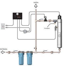instalação de sistema de desinfecção de água por uv para consumo